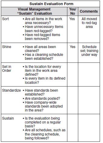 Sustain Evaluation Form       Management