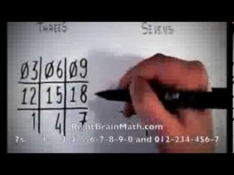 Nines on a Number Wheel, a Right Brain Math Number Circle - YouTube
