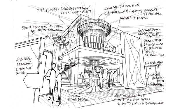Exhibition Stand Design Drawings : Exhibition design sketch google 搜尋