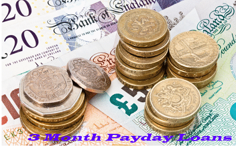 tips on how to undertake payday borrowing products