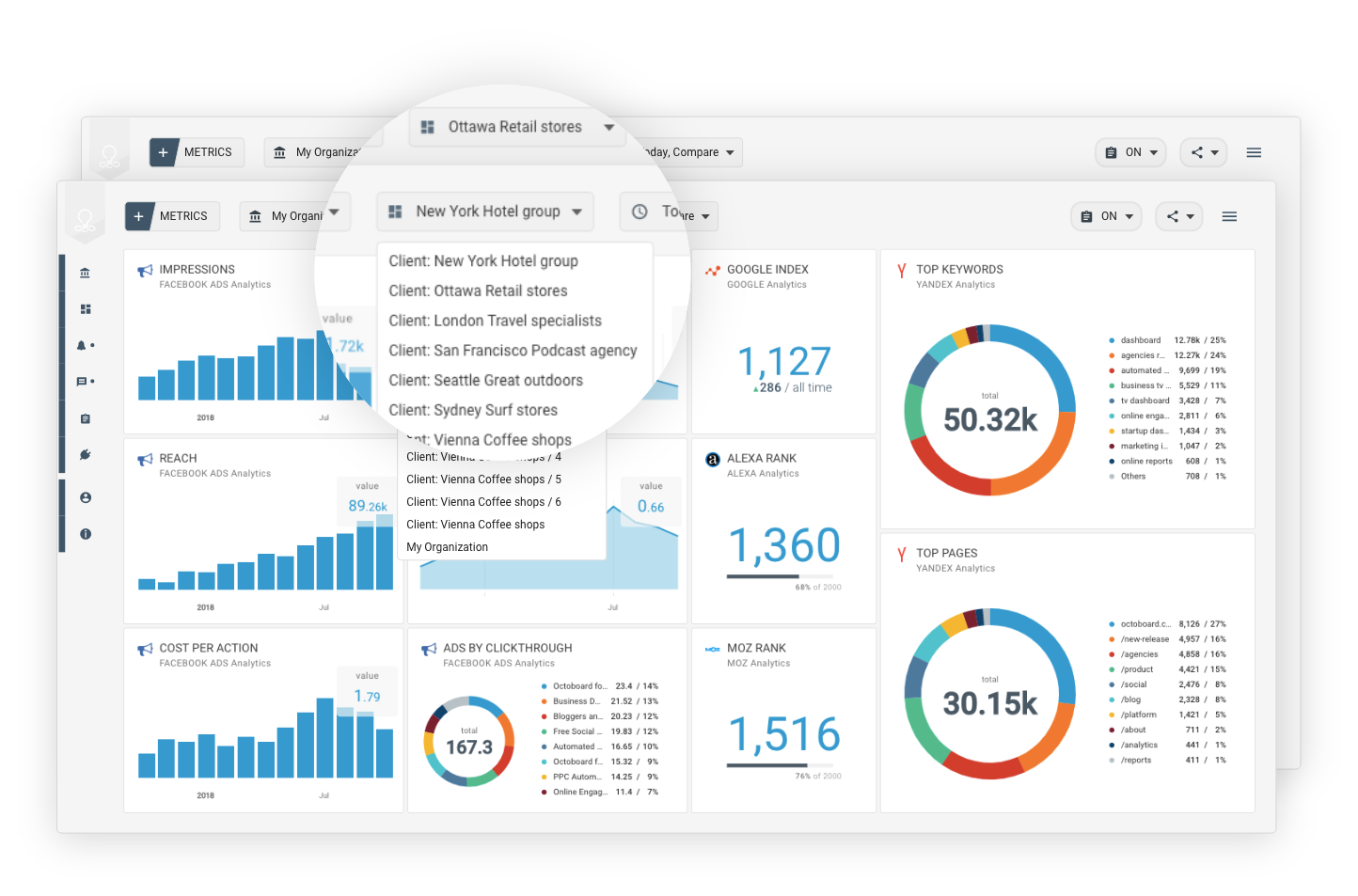 Client Reporting For Marketing Agencies Octoboard Agency Graphing Web Analytics