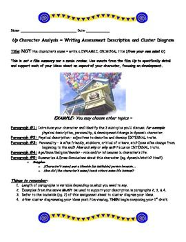 Who Am I Essay Outline Character Analysis Disney Movie Up Common Core Essay S Examples Of An Argumentative Essay also Brain Essay Character Analysis Disney Movie Up Common Core Essay Synthesis  Essay On Ms Office