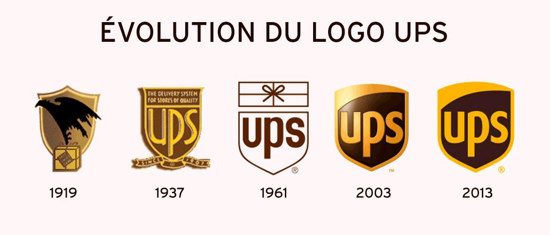 évolution du logo UPS jusqu\'au Flat Design   Logo Branding ...