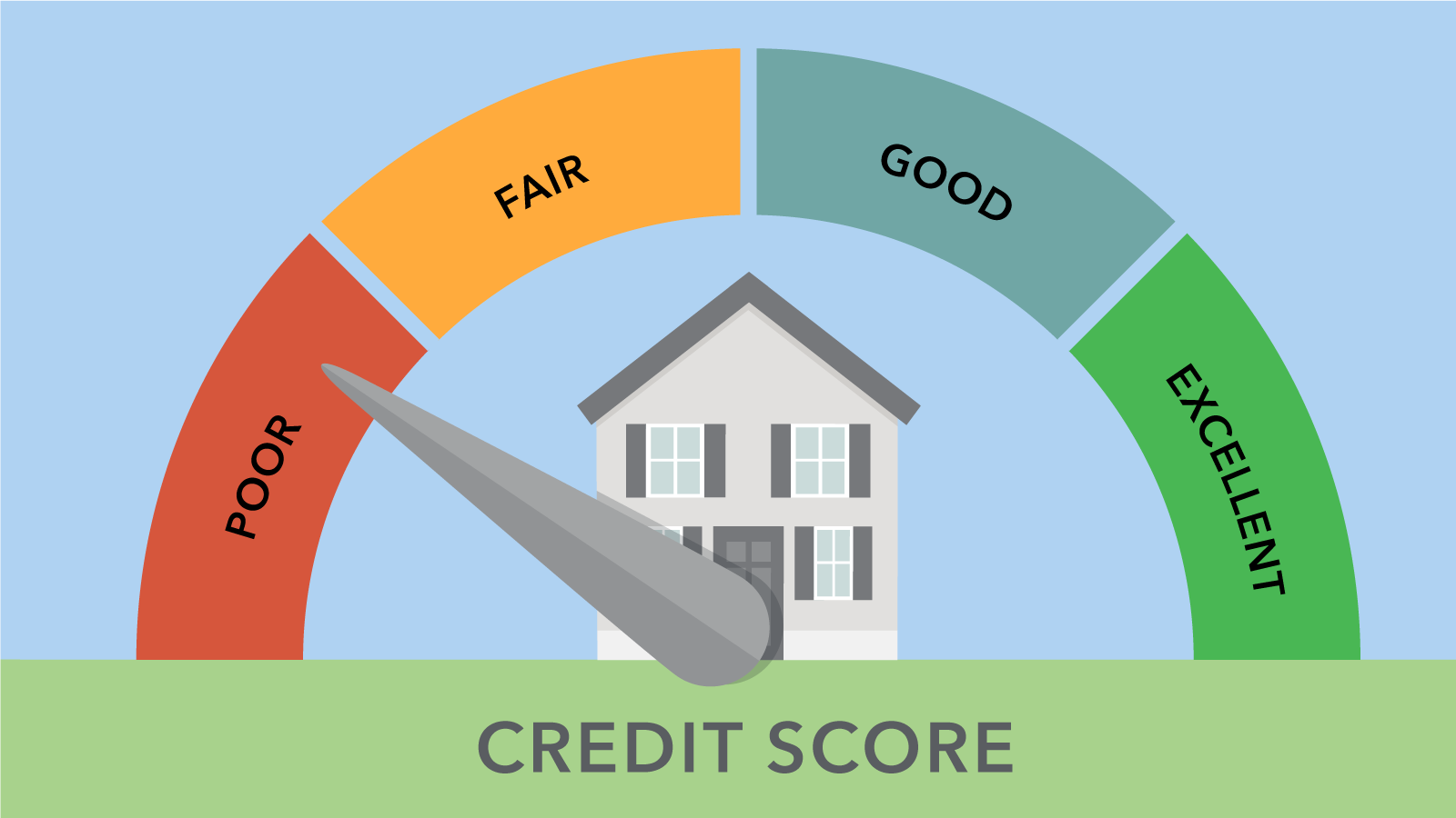 Credit Score Help Best Ways To Improve Your Credit Rating Check More At Https Www Thelibraryofa Credit Score Improve Your Credit Score Loans For Bad Credit