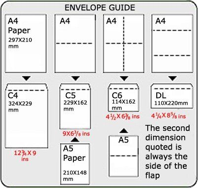Envelopes envelope size chart also charts sizes rh pinterest