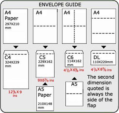 Envelopes Envelope Size Chart Paper Sizes Chart Envelope Guide