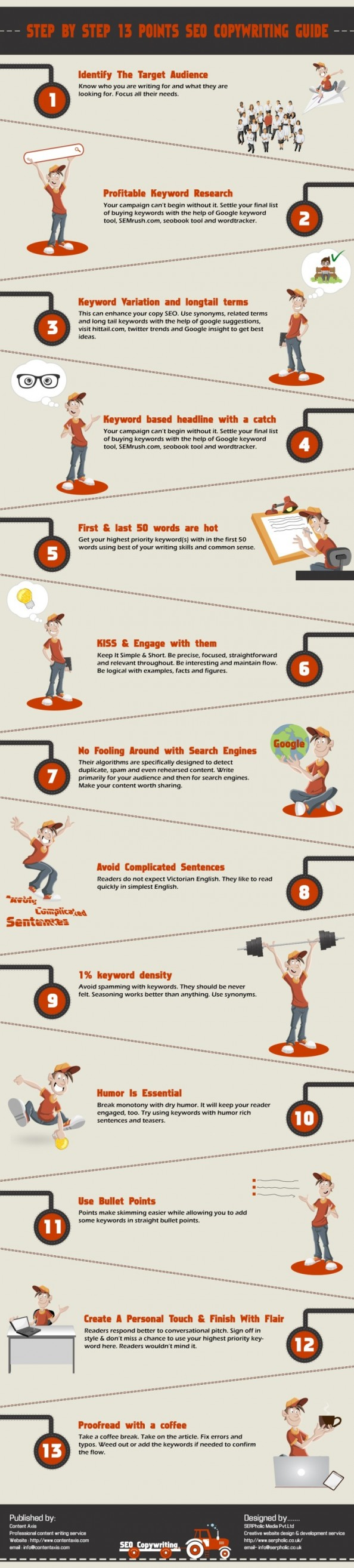 how to write copy for an infographic