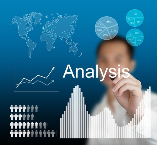 What is a market analysis? Find the answer by reading this article - market analysis