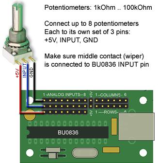 Precision Usb Joystick Controller Bu0836 Joystick Controllers Flight Simulator Flight Simulator Cockpit
