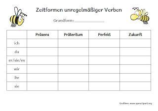 zeitformen der verben endlich pause 2 0 deutsch zeitformen verben und kostenlose. Black Bedroom Furniture Sets. Home Design Ideas