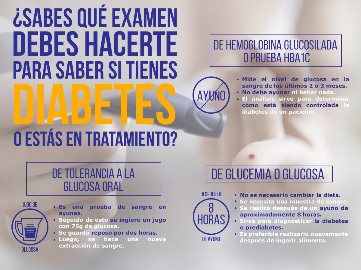 reglas de ayuno de análisis de sangre para diabetes