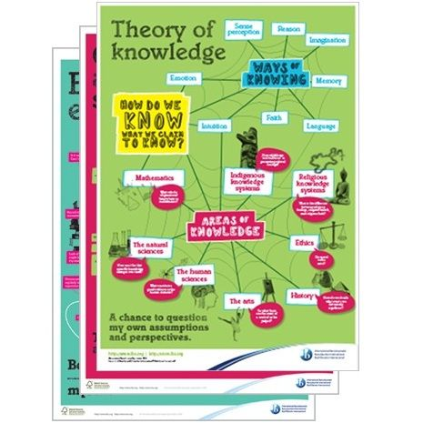 a visual approach to the new theory of knowledge curriculum ib  ib theory of knowledge essay a visual approach to the new theory of knowledge curriculum