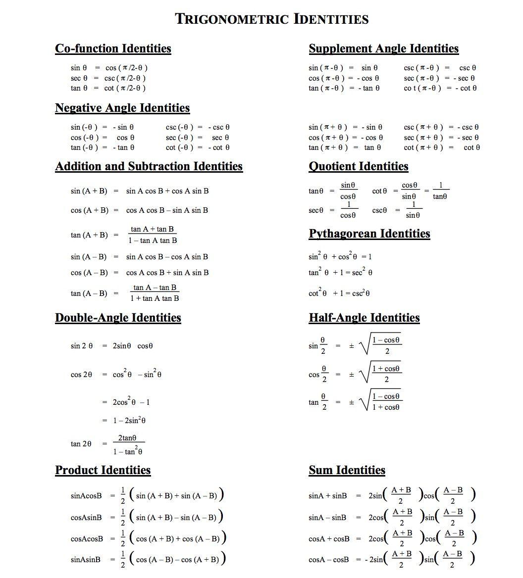 Trigonometry Identities Lesson Identity Calculus