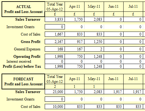 Selfemployedproduct Tax Forms Self Assessment Investing