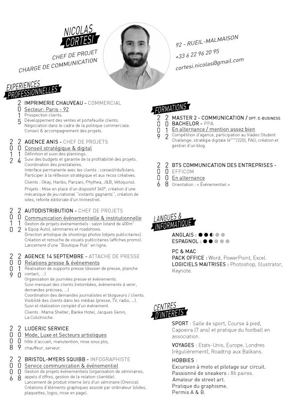 Cv Nicolas Cortesi 2014 By Nicolas Cortesi Cv Creatif Experience Professionnelle A Imprimer