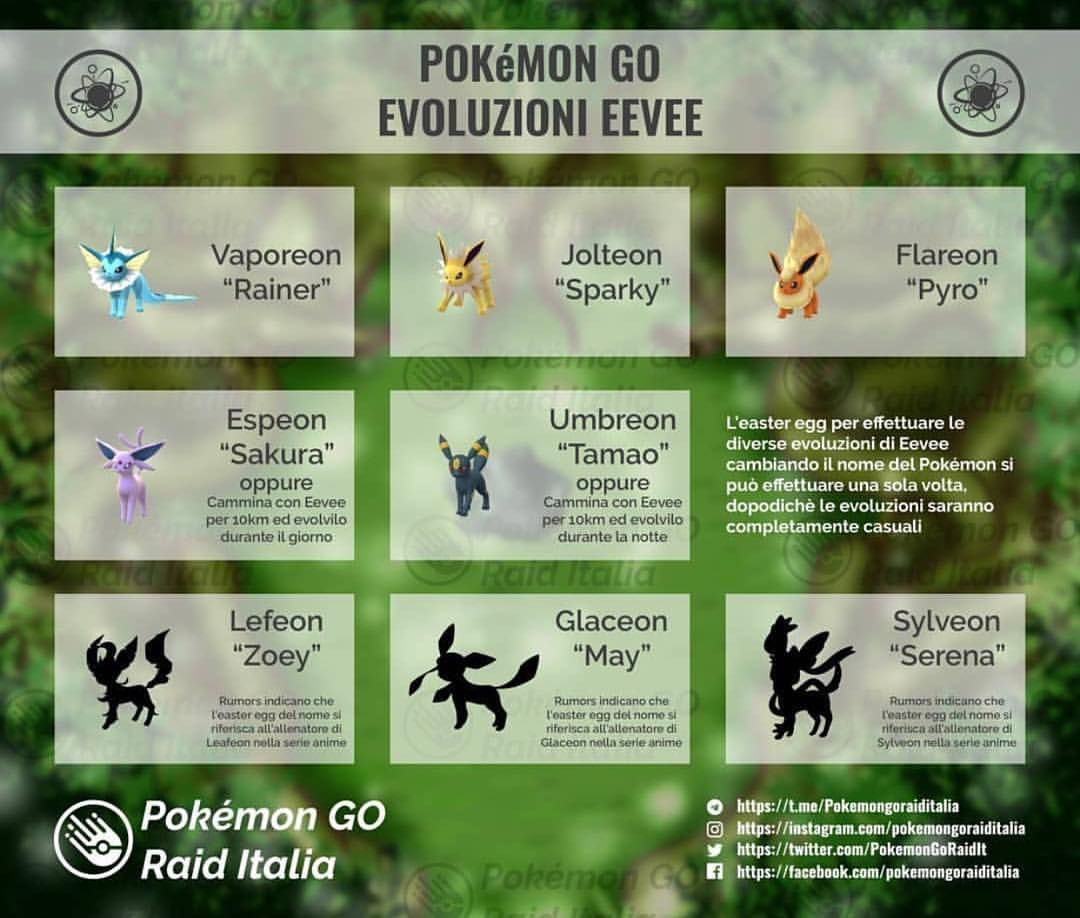 Eevee Day Is Almost Here Incase U Forget Here Are The Nickname For The Eeveelutions Idk If It S True But There Eevee Pokemon Go Pokemon Ninetales Pokemon