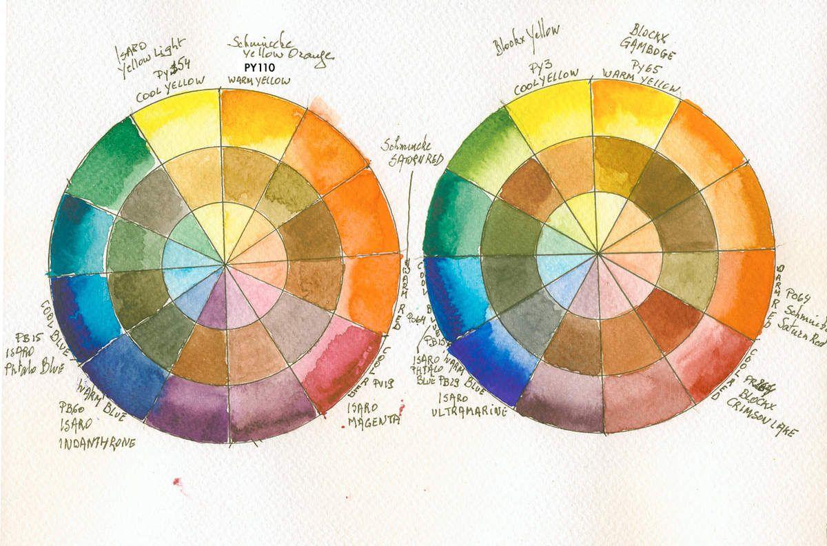 Blockx Artists Oil Colours Artist Jackson S Art Art