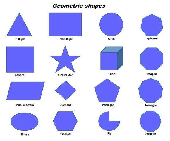Geometric Shapes Math Geometric Shapes Shapes Worksheets Geometry Worksheets Pre ap geometry worksheets