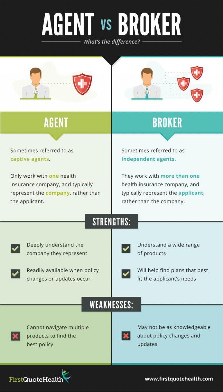 Five Clarifications On Insurance Broker Vs Agent Insurance