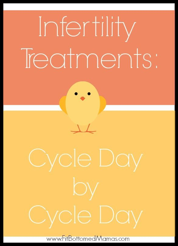 A cycle-day-by-cycle day look at fertility treatments  Hey