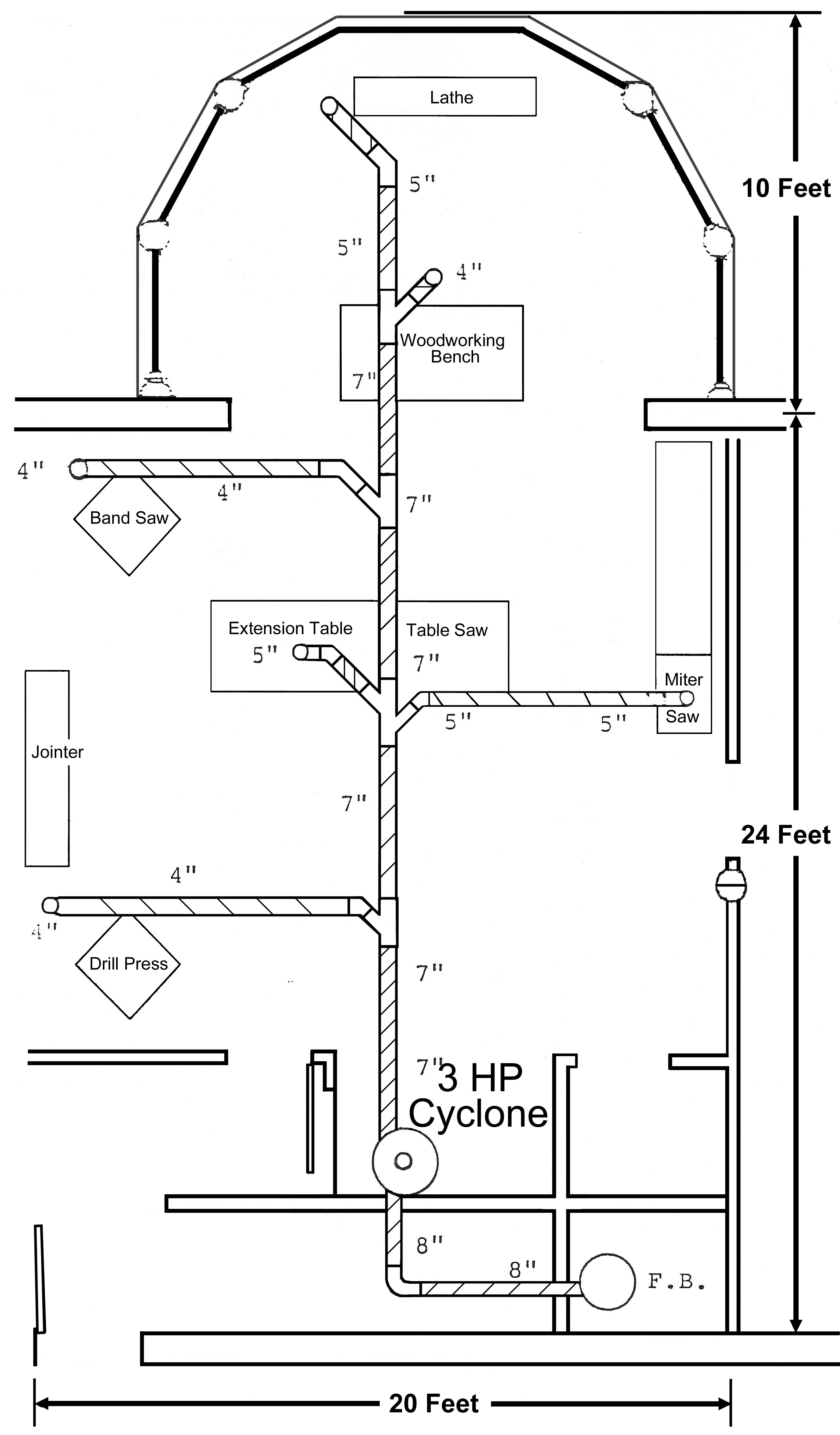 Layout Of Dust Collection System With 3 Hp