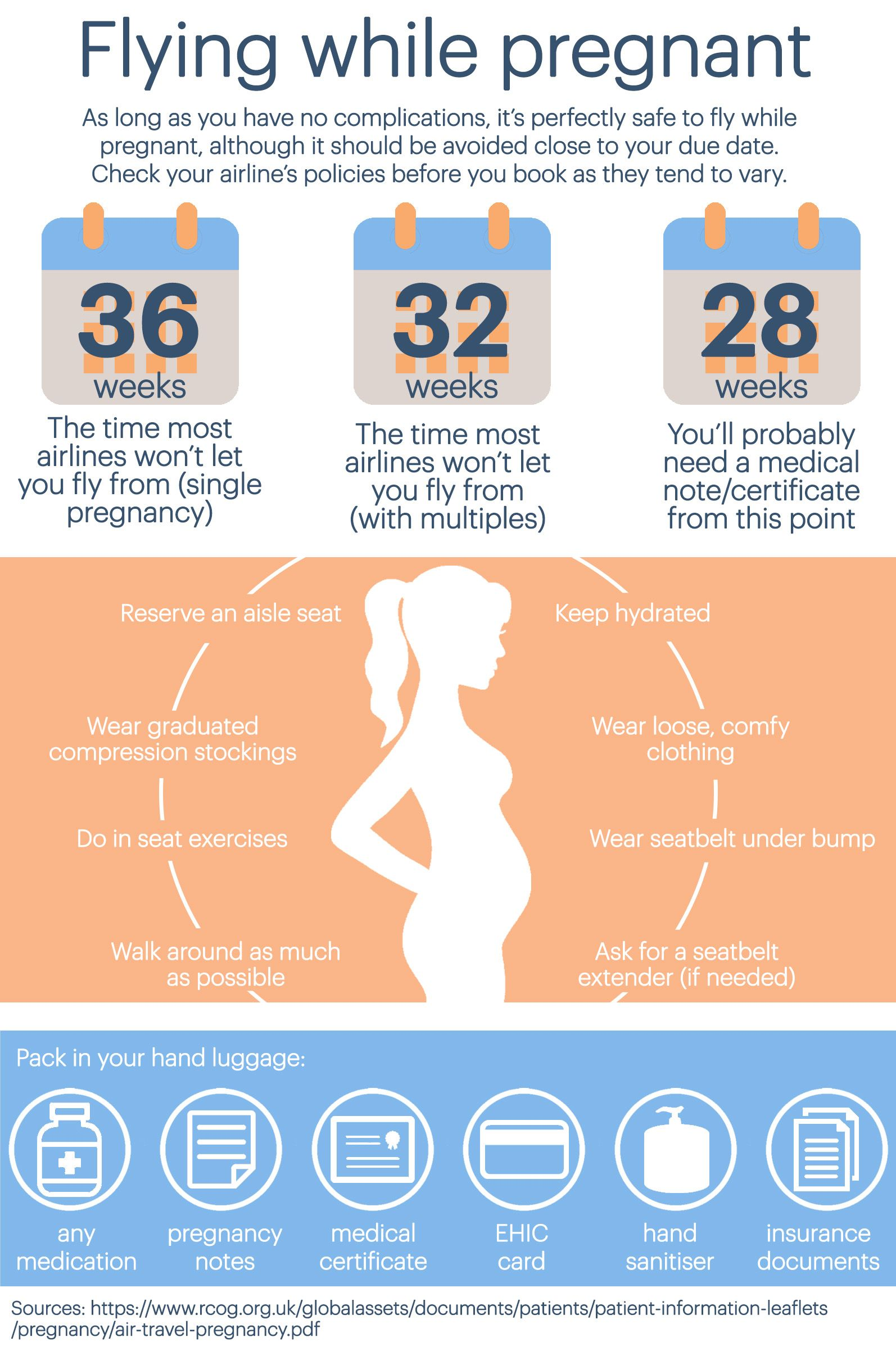 Pin On Sophie S Pregnancy Tips
