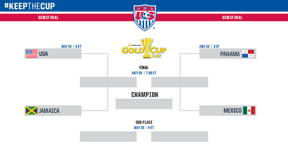 """U.S. Soccer on Facebook 20150720 """"The Semifinal Round is"""