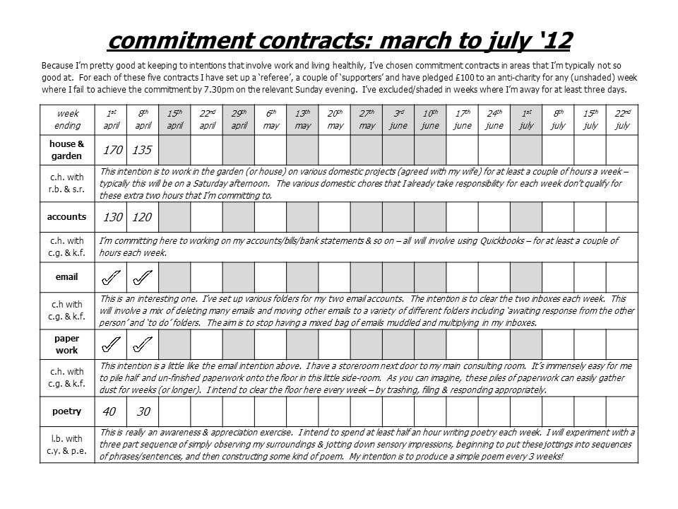 Commitment Contract Goal Setting  Cool Stuff