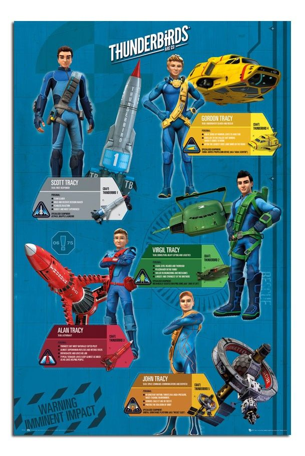 Thunderbirds Are Go Character Bookmarks