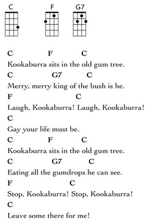 Ukulele Songs For Kids Learn To Play Ukuleles Review In 2020 Ukulele Songs Easy Ukulele Songs Christian Ukulele Songs