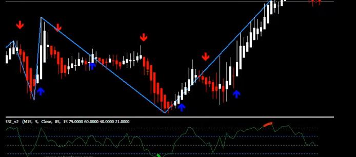 176 in binary trading strategies pdf