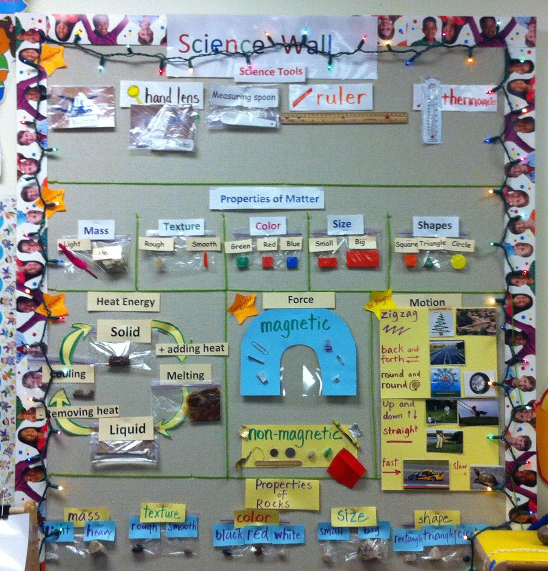 Kindergarten Interactive Word Wall Across Various Teks