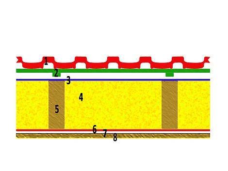 Zwischensparrendämmung Schritt für Schritt Dach dämmen