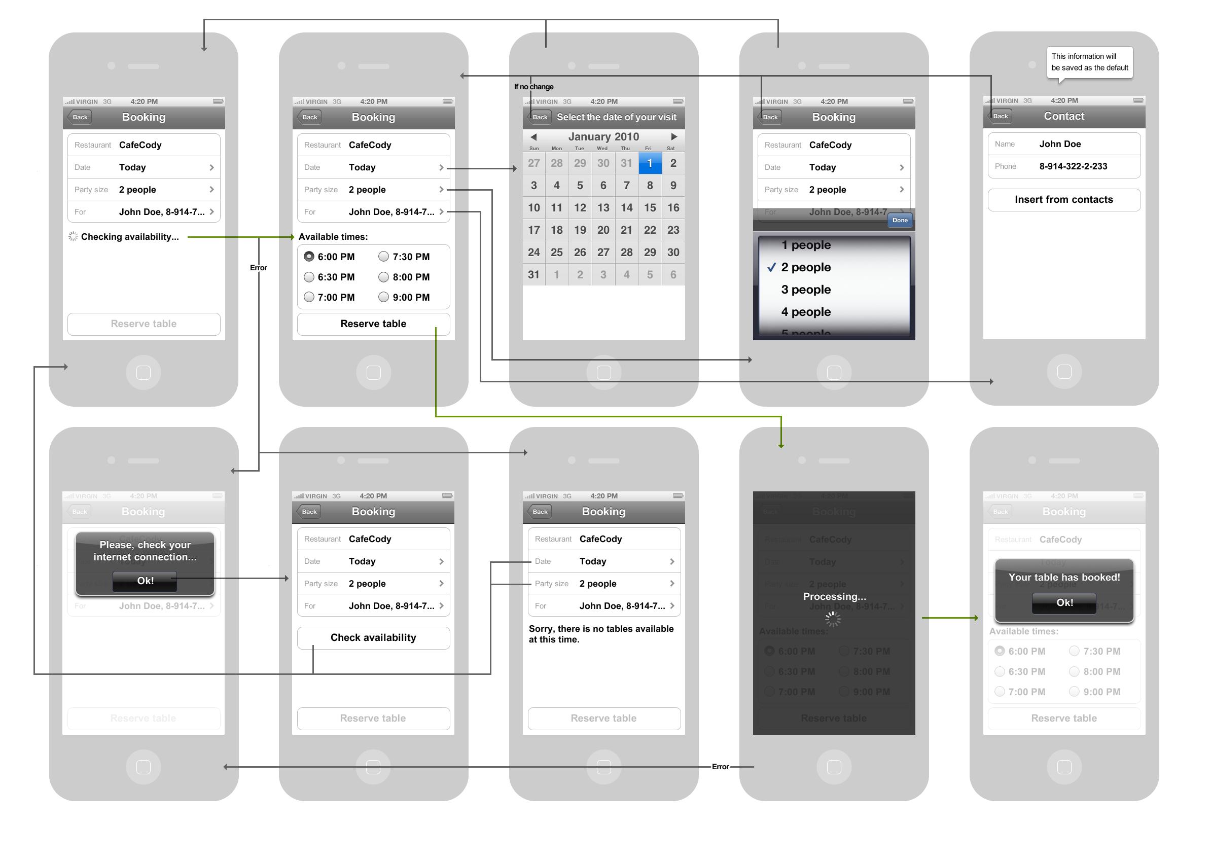 Anatomy of a mobile app   Inspiración   Pinterest   Mobile app ...