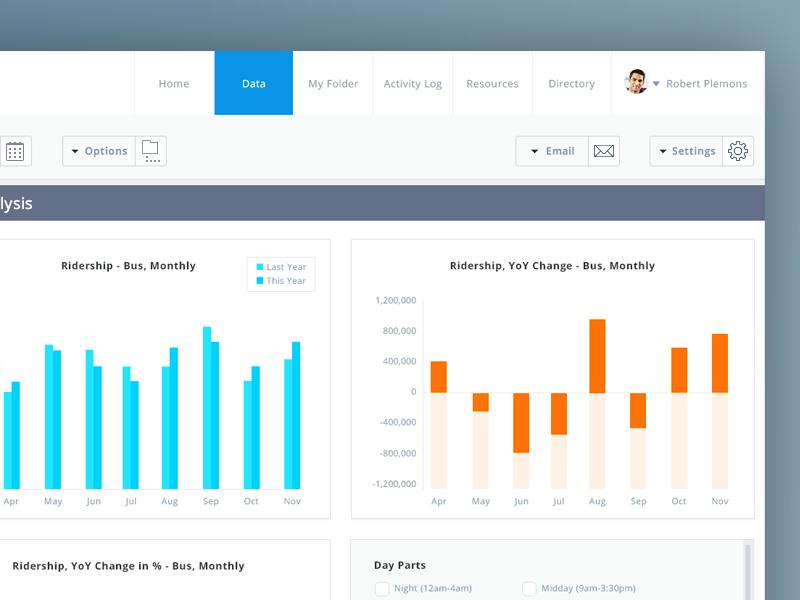 Ai Dashboard Snapshot Data Visualization User Experience Design Snapshots