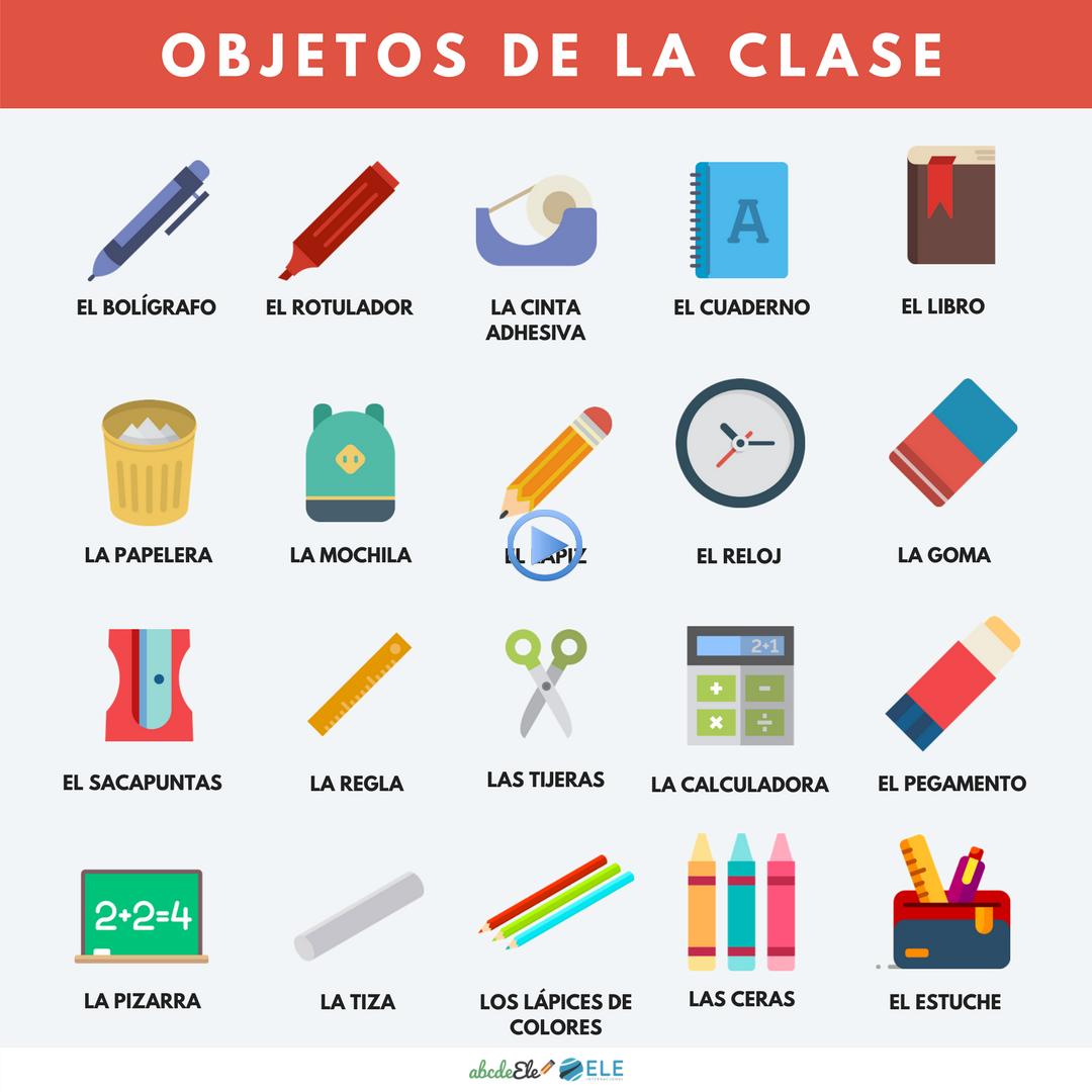 Spanisch Spanisch Lernen Spanisch Macht Spa
