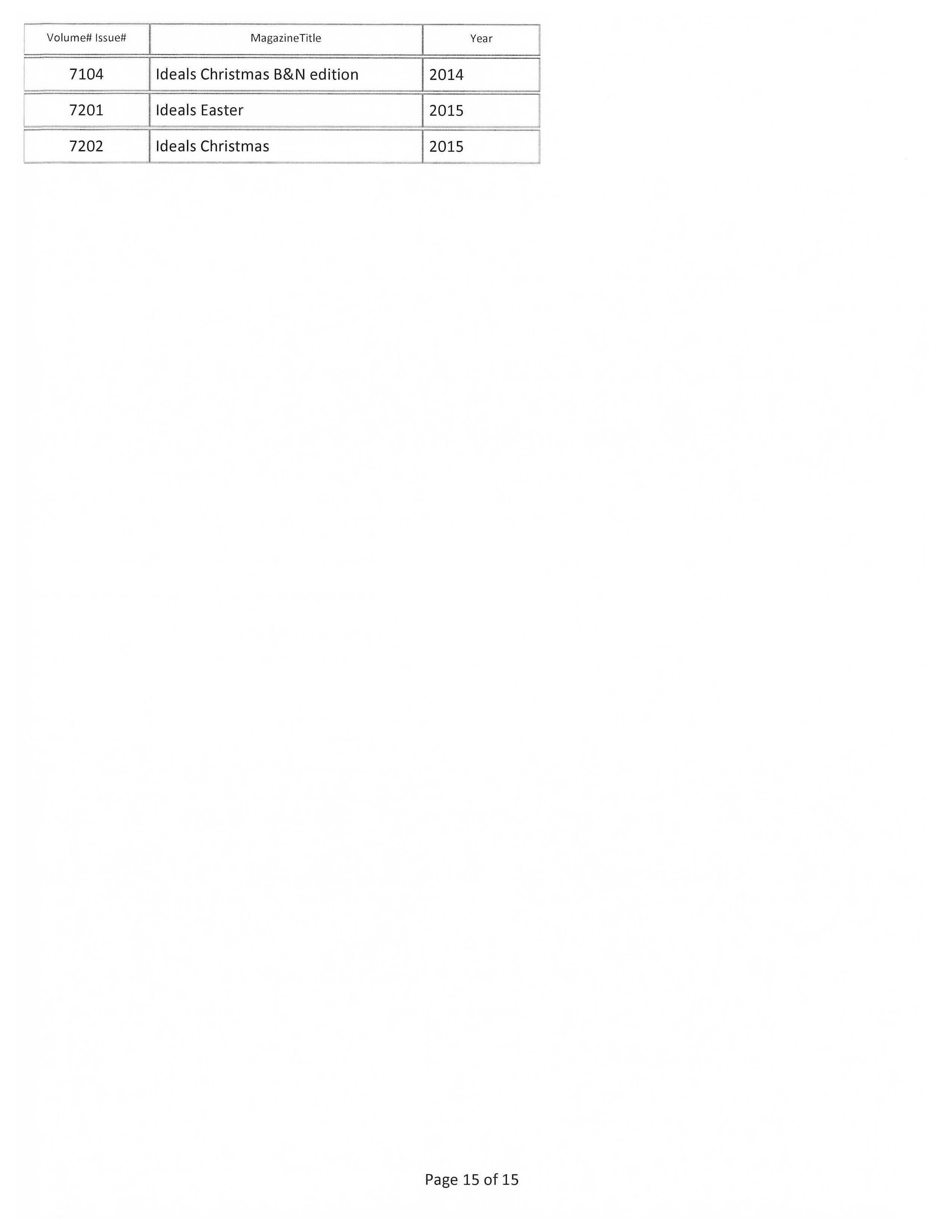 Updated list of Ideals 2014-current | ideal magazine | Pinterest