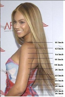 Weave inch chart also  am not my hair the journey styles rh pinterest
