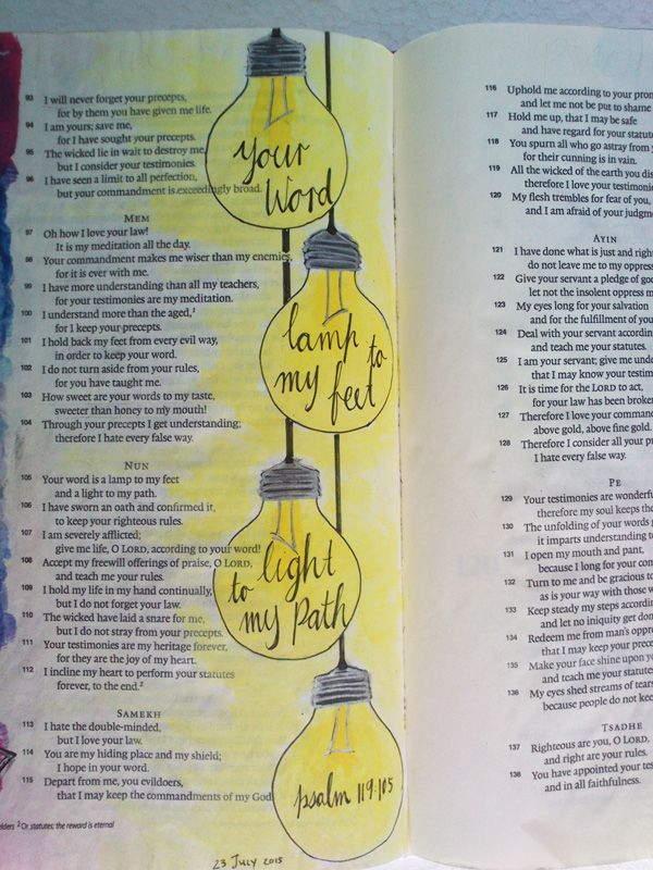 Your Word Is A Lamp To My Feet And A Light To My Path Psalm