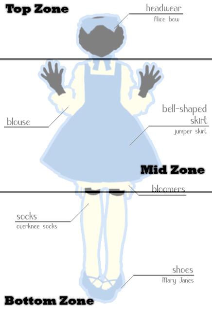 Ramble Rori | Lolita Fashion Blog: Coordinating 101: How to Create an Awesome Lolita Fashion Coordinate