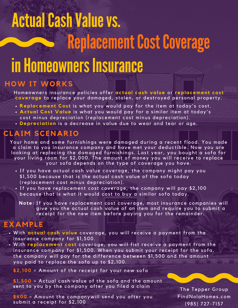 Actual Cash Value Vs Replacement Cost Coverage In Homeowners