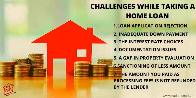 Pin By Mudra Home On Home Loan Instant Loans Financial