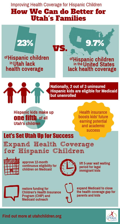 Voices For Utah Children Utah S Insurance Rate For Hispanic