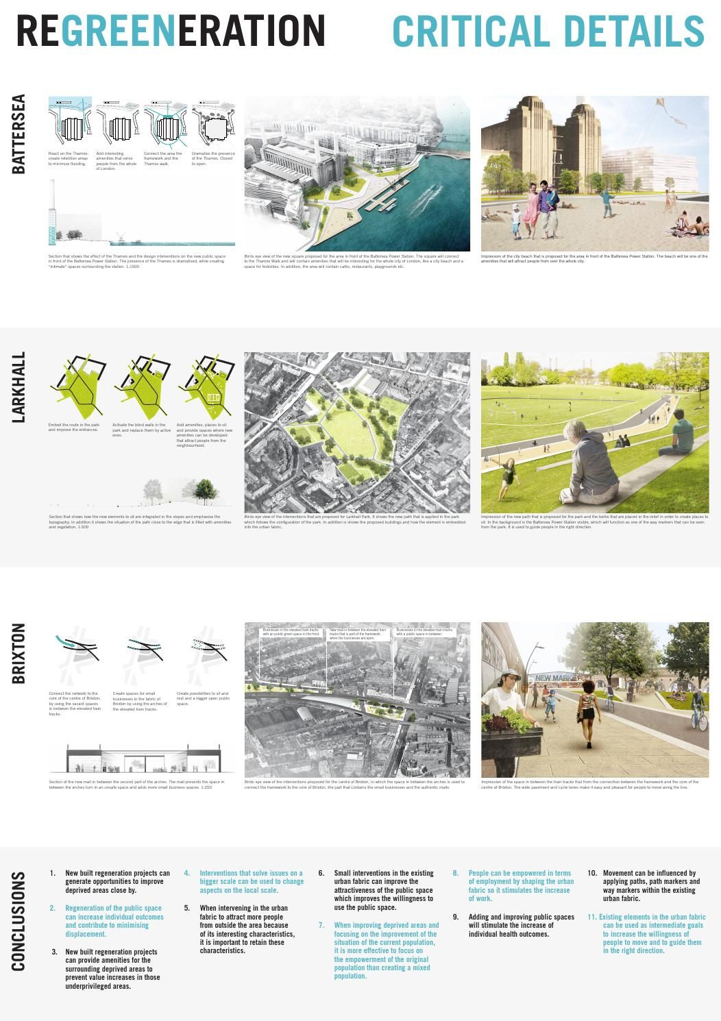 urban design thesis topics pdf