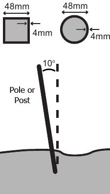 Pole Diagram For Sail Shade Landscape Ideas In 2019 Pinterest