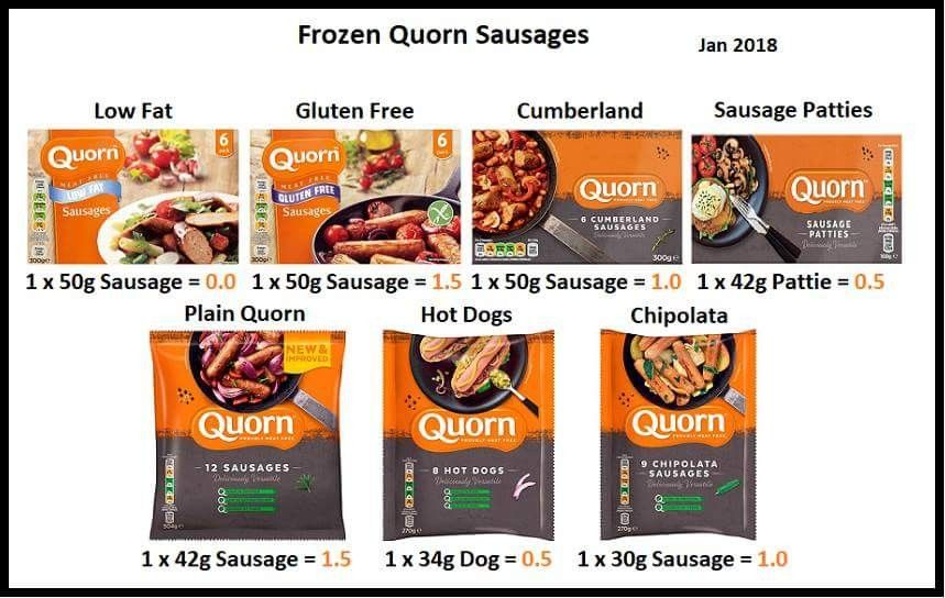 Quorn Sausage Syns Jan2017 Slimming World Tips Slimming World Free Slimming World Vegetarian Recipes