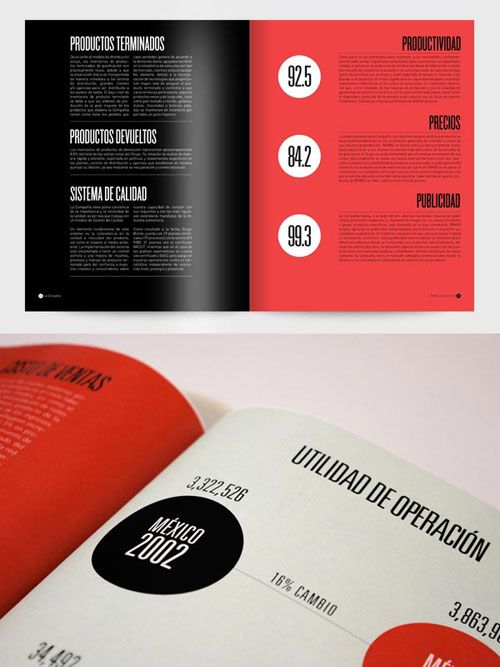 Annual Report Designs Inspiration  Design Inspiration  Psd