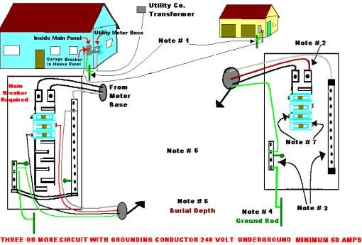 wiring a detached garage nec 2002 self help and more letric rh pinterest ie detached garage wiring plan detached garage wiring diagram