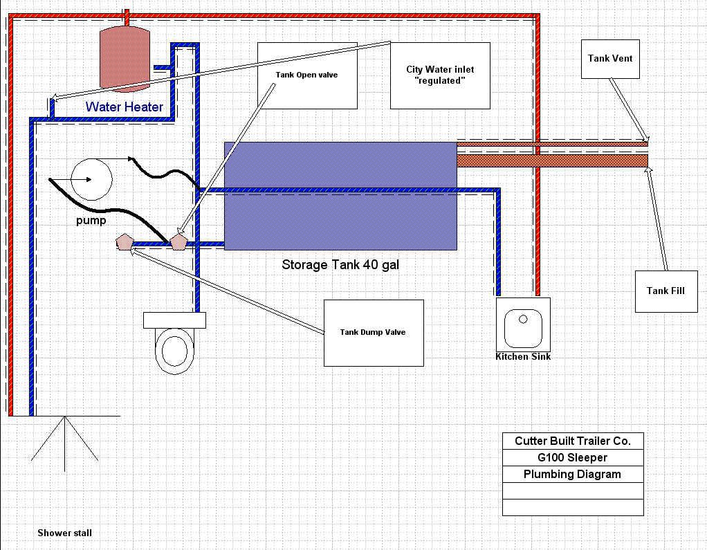 rv plumbing schematics wiring diagram database rvnet open roads forum fifthwheels plumbing schematics [ 1022 x 795 Pixel ]