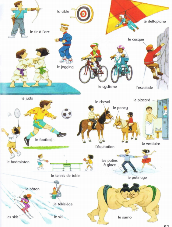 Sports And Weather In This Pin Are Different Kinds Of Sports In French And Their French Education French Language Learning French Lessons
